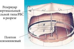 Плавающие алюминиевые понтоны для вертикальных резервуаров от корпорации Ультрафлоут (США)
