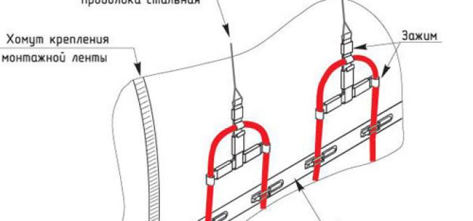 Системы кабельного электрообогрева вертикальных, горизонтальных, наземных и подземных емкостей